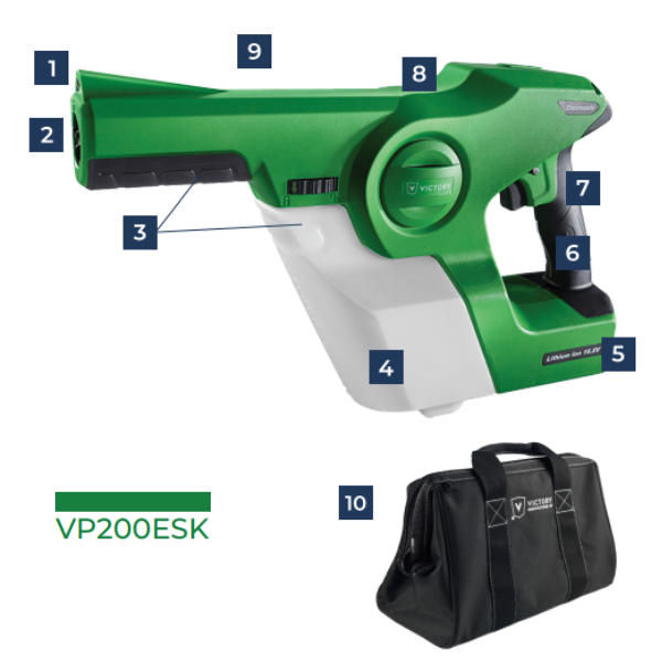 Eco Static Victory Sprayer Features